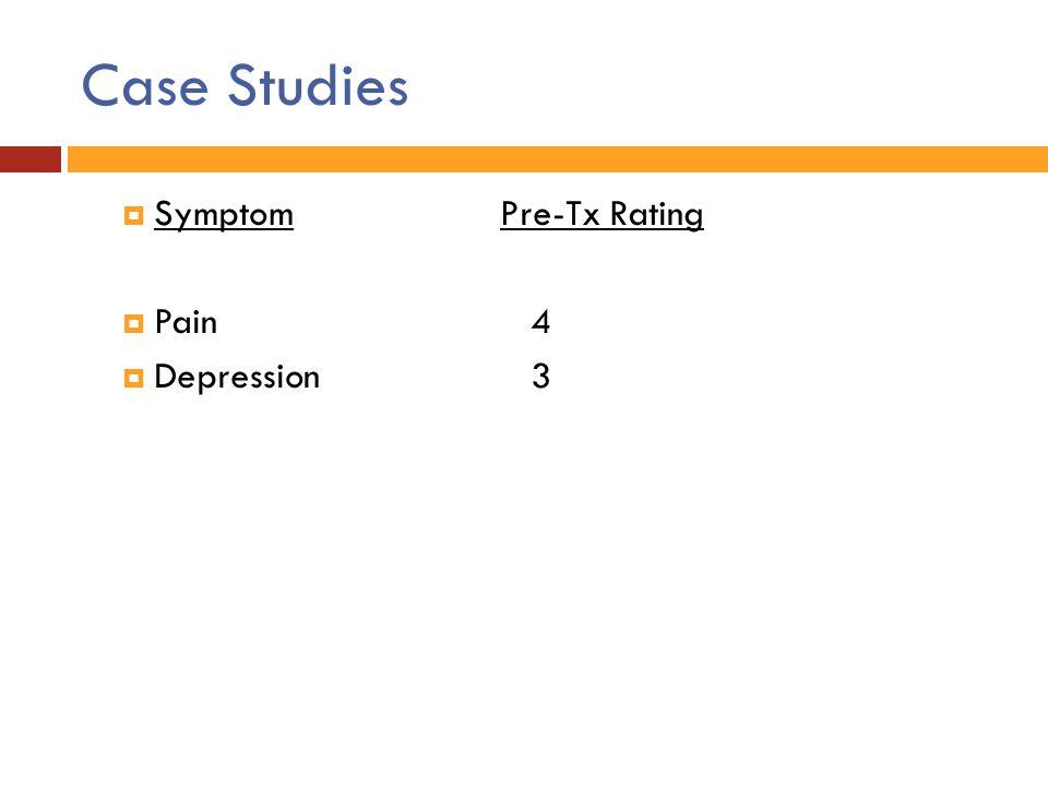 Case Studies  SymptomPre-Tx Rating  Pain 4  Depression 3