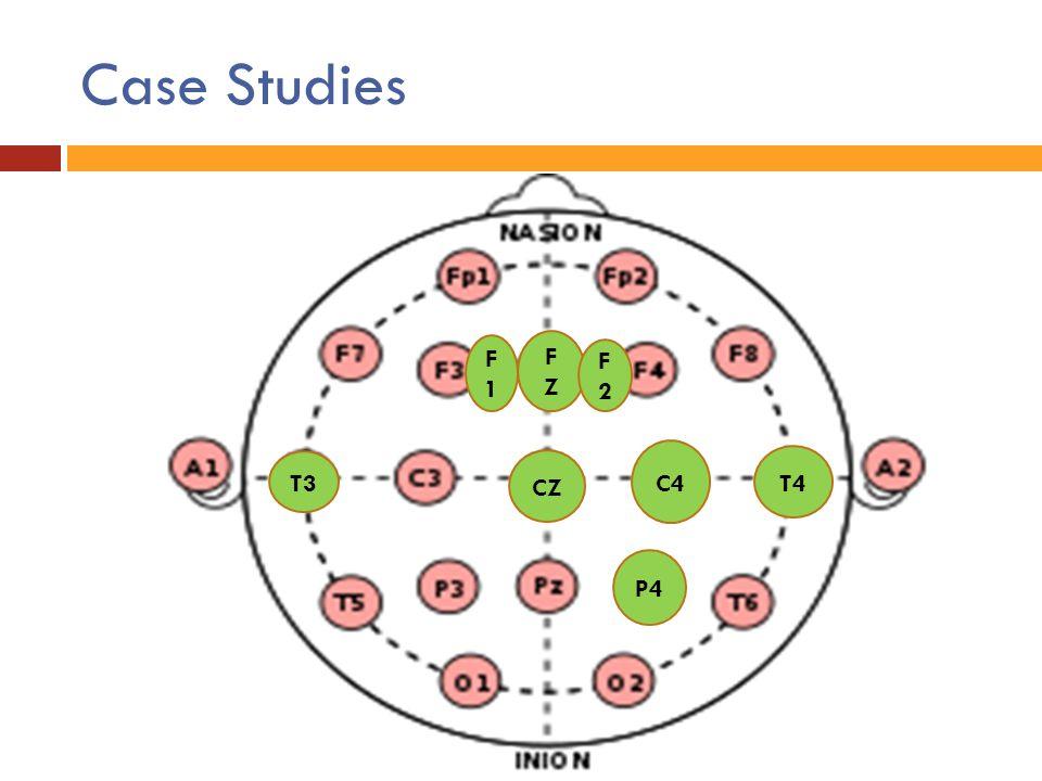 Case Studies T3 T4 FZFZ CZ P4 C4 F1F1 F2F2