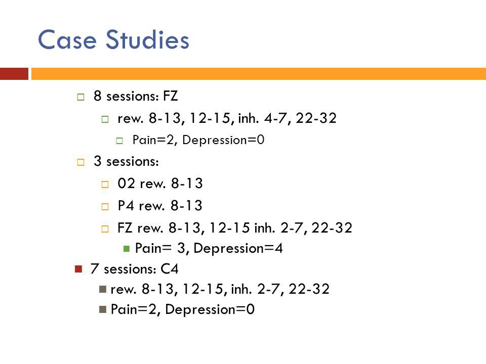 Case Studies  8 sessions: FZ  rew. 8-13, 12-15, inh. 4-7, 22-32  Pain=2, Depression=0  3 sessions:  02 rew. 8-13  P4 rew. 8-13  FZ rew. 8-13, 1