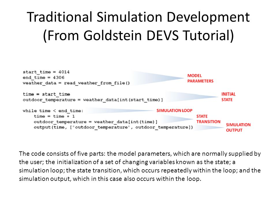 Traditional Simulation Development (From Goldstein DEVS Tutorial) the basic structure of the program remains.