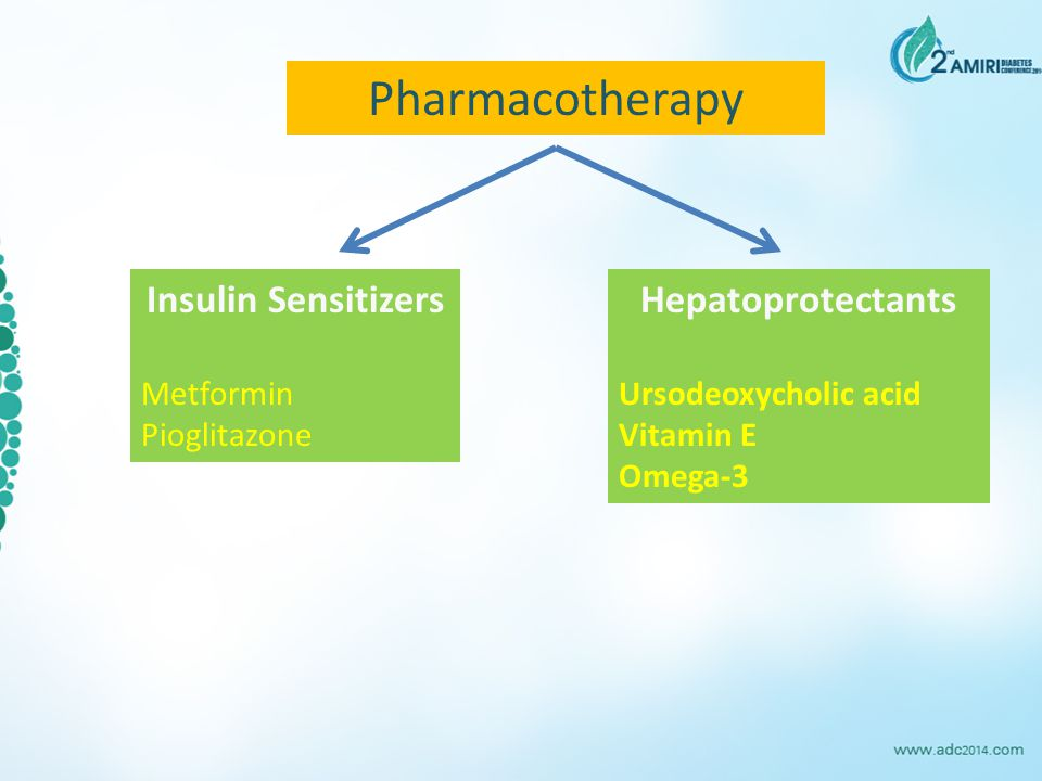 Pharmacotherapy Insulin Sensitizers Metformin Pioglitazone Hepatoprotectants Ursodeoxycholic acid Vitamin E Omega-3