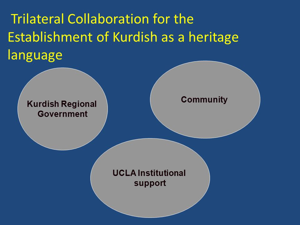 Kurdish Regional Government UCLA Institutional support Community Trilateral Collaboration for the Establishment of Kurdish as a heritage language
