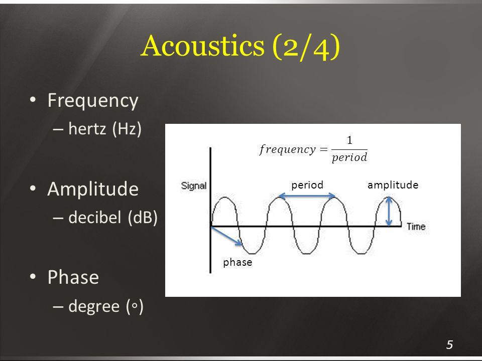 Acoustics (2/4) Frequency – hertz (Hz) Amplitude – decibel (dB) Phase – degree ( ∘ ) periodamplitude phase 5