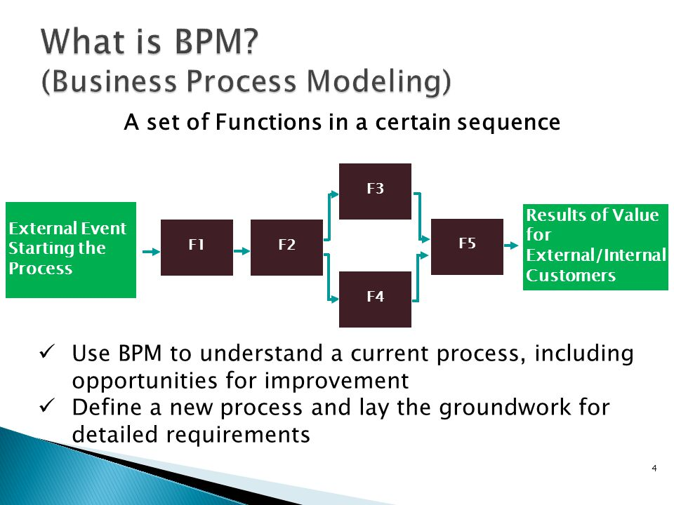 4 A set of Functions in a certain sequence External Event Starting the Process Results of Value for External/Internal Customers F1 F2 F3 F4 F5 Use BPM to understand a current process, including opportunities for improvement Define a new process and lay the groundwork for detailed requirements