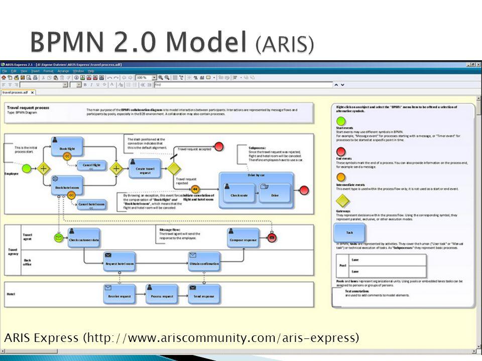 6 ARIS Express (http://www.ariscommunity.com/aris-express)