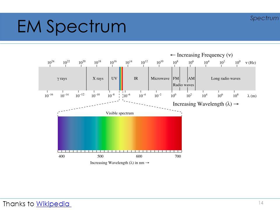 EM Spectrum 14 Spectrum Thanks to WikipediaWikipedia