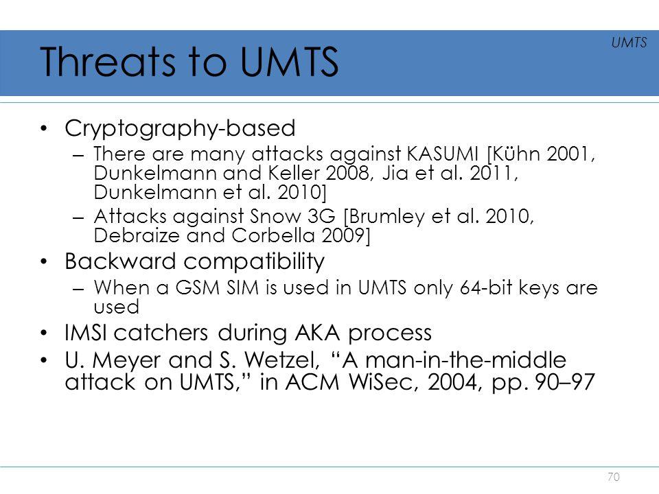 Threats to UMTS Cryptography-based – There are many attacks against KASUMI [Kühn 2001, Dunkelmann and Keller 2008, Jia et al. 2011, Dunkelmann et al.