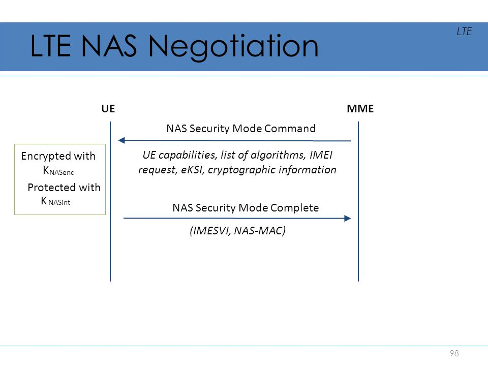 LTE NAS Negotiation MME UE capabilities, list of algorithms, IMEI request, eKSI, cryptographic information UE NAS Security Mode Command NAS Security M