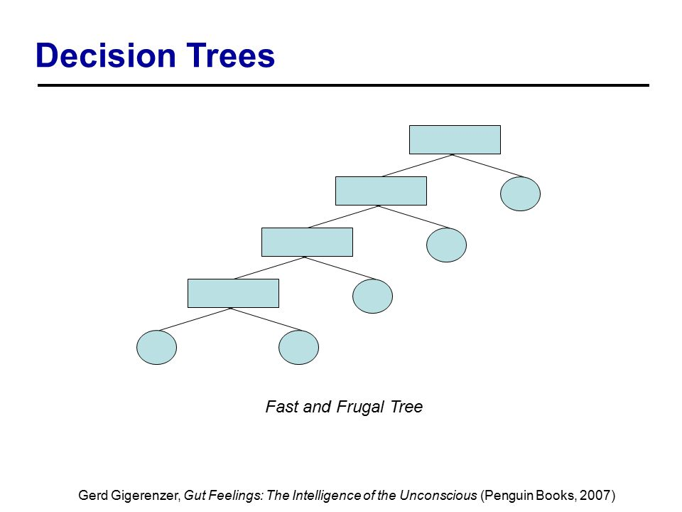 Decision Trees Fast and Frugal Tree Gerd Gigerenzer, Gut Feelings: The Intelligence of the Unconscious (Penguin Books, 2007)