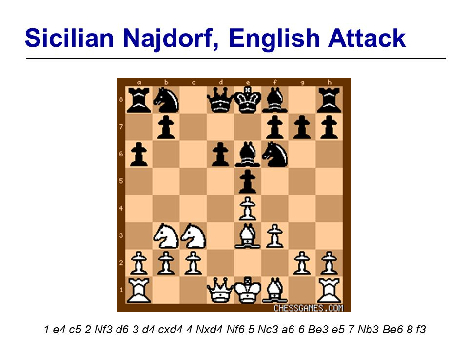 Sicilian Najdorf, English Attack 1 e4 c5 2 Nf3 d6 3 d4 cxd4 4 Nxd4 Nf6 5 Nc3 a6 6 Be3 e5 7 Nb3 Be6 8 f3