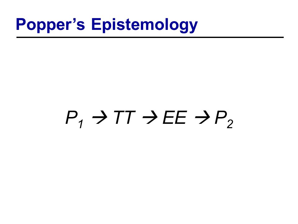 P 1  TT  EE  P 2 Popper's Epistemology