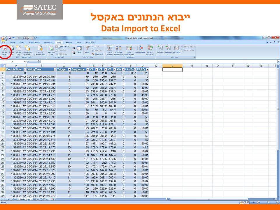 ייבוא הנתונים באקסל Data Import to Excel
