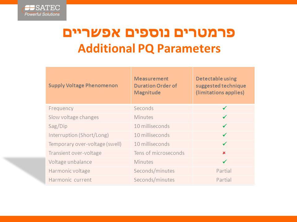 פרמטרים נוספים אפשריים Additional PQ Parameters