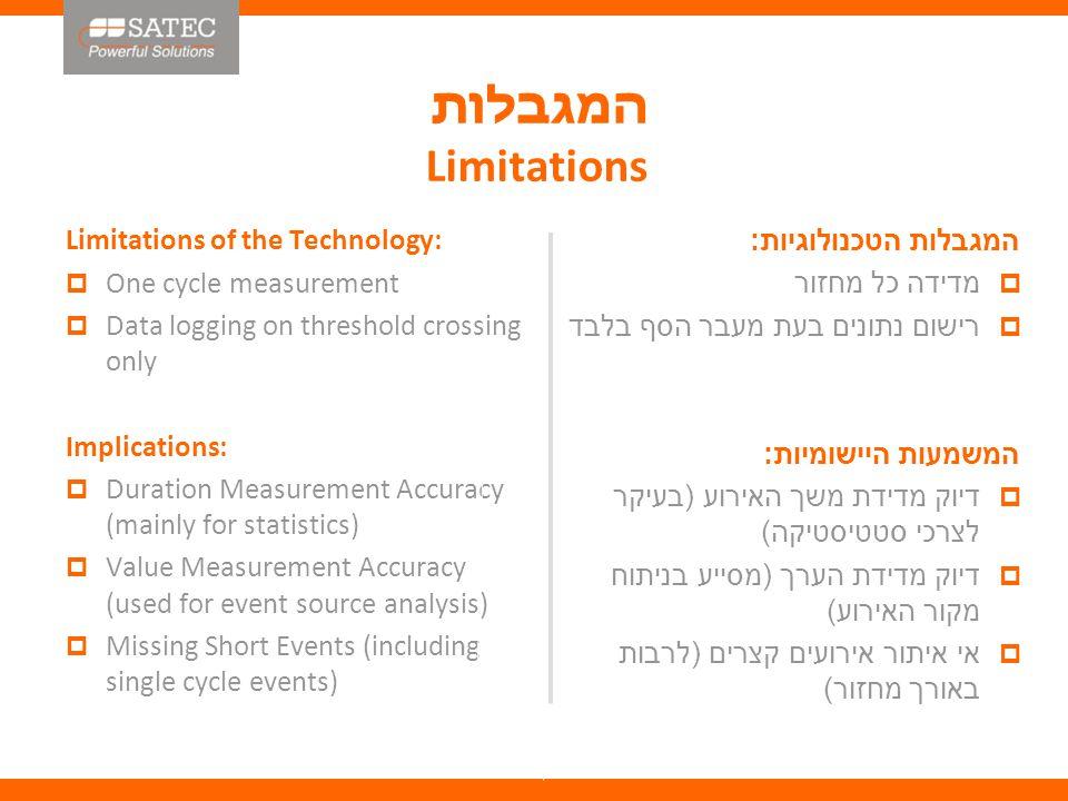 המגבלות Limitations המגבלות הטכנולוגיות :  מדידה כל מחזור  רישום נתונים בעת מעבר הסף בלבד המשמעות היישומיות :  דיוק מדידת משך האירוע ( בעיקר לצרכי