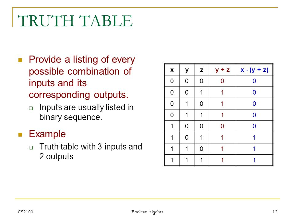 CS2100 Boolean Algebra 12 TRUTH TABLE Provide a listing of every possible combination of inputs and its corresponding outputs.