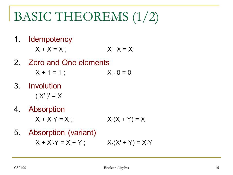 CS2100 Boolean Algebra 16 BASIC THEOREMS (1/2) 1.Idempotency X + X = X ;X  X = X 2.Zero and One elements X + 1 = 1 ;X  0 = 0 3.Involution ( X ) = X 4.Absorption X + X  Y = X ;X  (X + Y) = X 5.Absorption (variant) X + X  Y = X + Y ;X  (X + Y) = X  Y