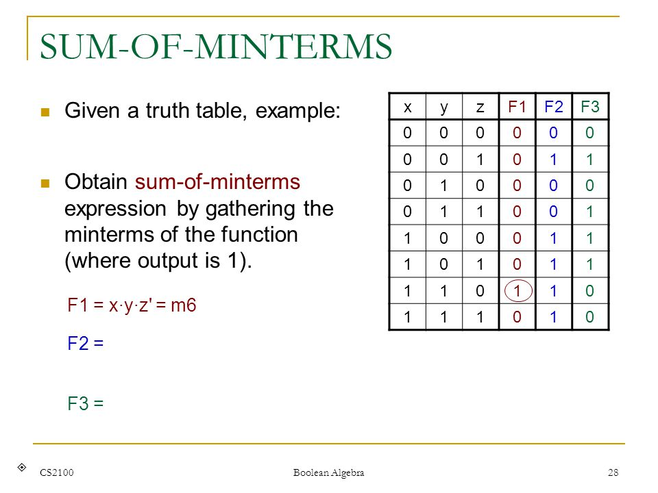 CS2100 Boolean Algebra 28 SUM-OF-MINTERMS Given a truth table, example: xyzF1F2F3 000000 001011 010000 011001 100011 101011 110110 111010 Obtain sum-of-minterms expression by gathering the minterms of the function (where output is 1).