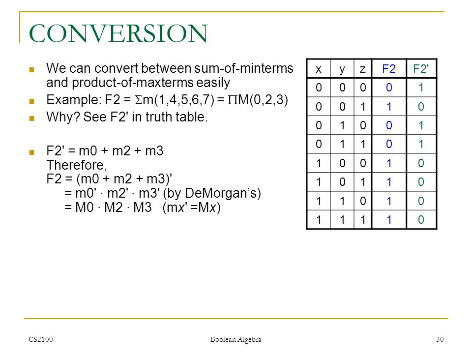 CS2100 Boolean Algebra 30 CONVERSION We can convert between sum-of-minterms and product-of-maxterms easily Example: F2 =  m(1,4,5,6,7) =  M(0,2,3) Why.