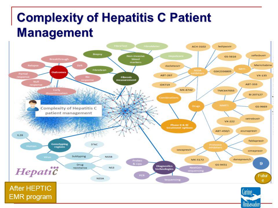 Futur e After HEPTIC EMR program Complexity of Hepatitis C Patient Management