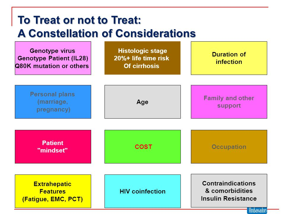 To Treat or not to Treat: A Constellation of Considerations Duration of infection Personal plans (marriage, pregnancy) Age COST HIV coinfection Extrahepatic Features (Fatigue, EMC, PCT) Patient mindset Genotype virus Genotype Patient (IL28) Q80K mutation or others Contraindications & comorbidities Insulin Resistance Histologic stage 20%+ life time risk Of cirrhosis Family and other support Occupation To Treat or not to Treat: A Constellation of Considerations