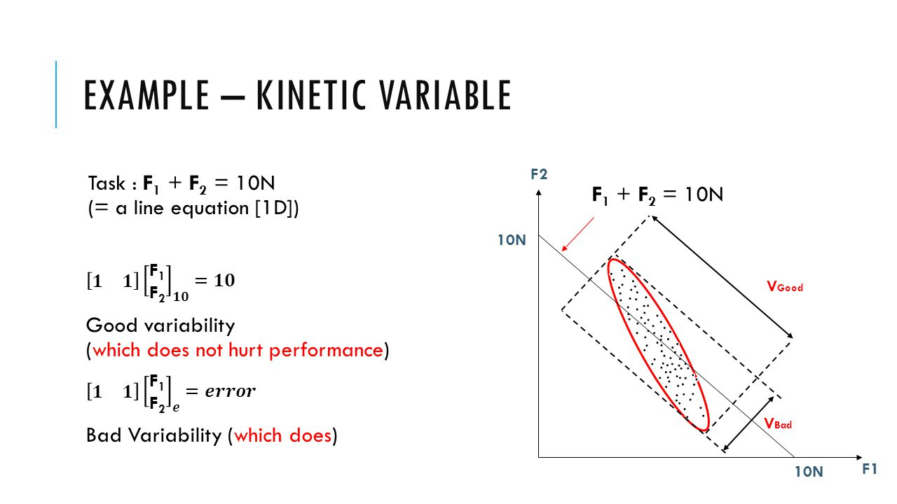 UNCONTROLLED MANIFOLD ANALYSIS (UCM)  Task : F 1 + F 2 = 10N (= a line equation [1D])  Variability in a UCM space (task irrelevant space)  Variability in an orthogonal to UCM space (task relevant space) F1 F2 10N Basis vector for UCM space Basis vector for a subspace orthogonal to UCM