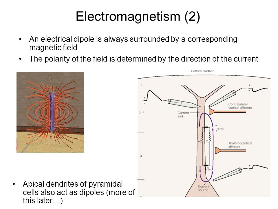 An electrical dipole is always surrounded by a corresponding magnetic field The polarity of the field is determined by the direction of the current El