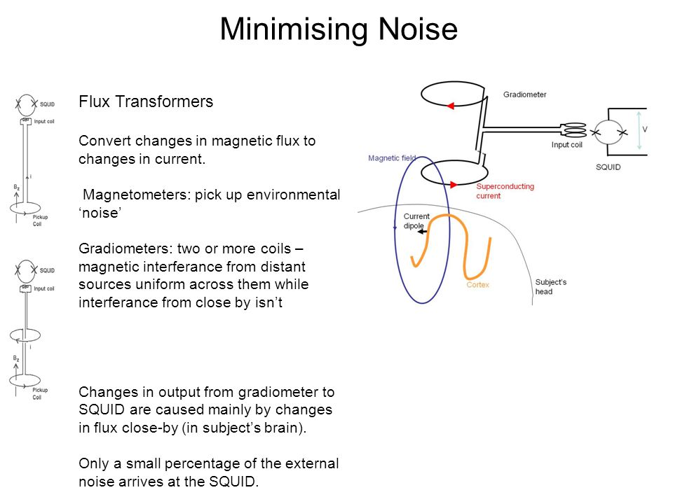 Minimising Noise Flux Transformers Convert changes in magnetic flux to changes in current. Magnetometers: pick up environmental 'noise' Gradiometers: