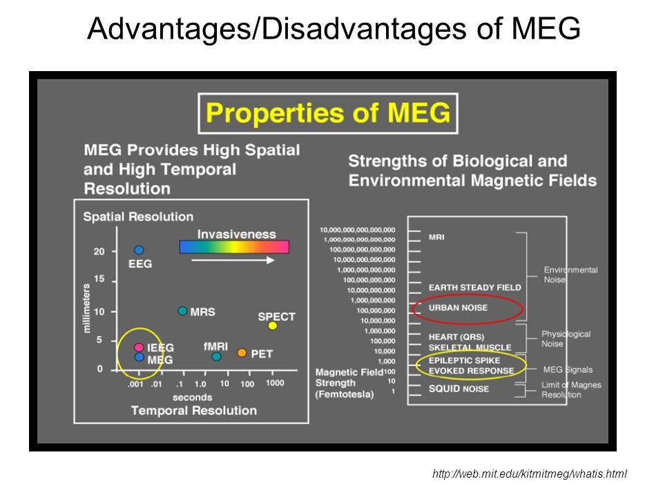 Advantages/Disadvantages of MEG http://web.mit.edu/kitmitmeg/whatis.html