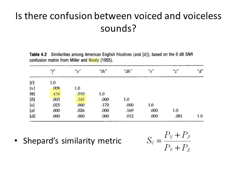 Is there confusion between voiced and voiceless sounds Shepard's similarity metric