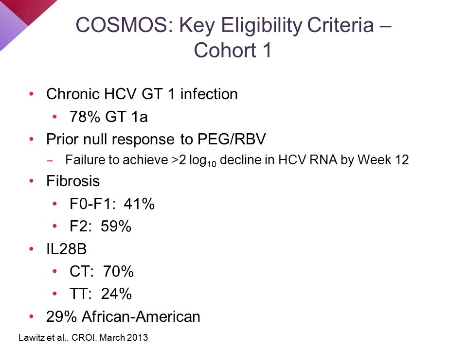 Chronic HCV GT 1 infection 78% GT 1a Prior null response to PEG/RBV ‒ Failure to achieve >2 log 10 decline in HCV RNA by Week 12 Fibrosis F0-F1: 41% F