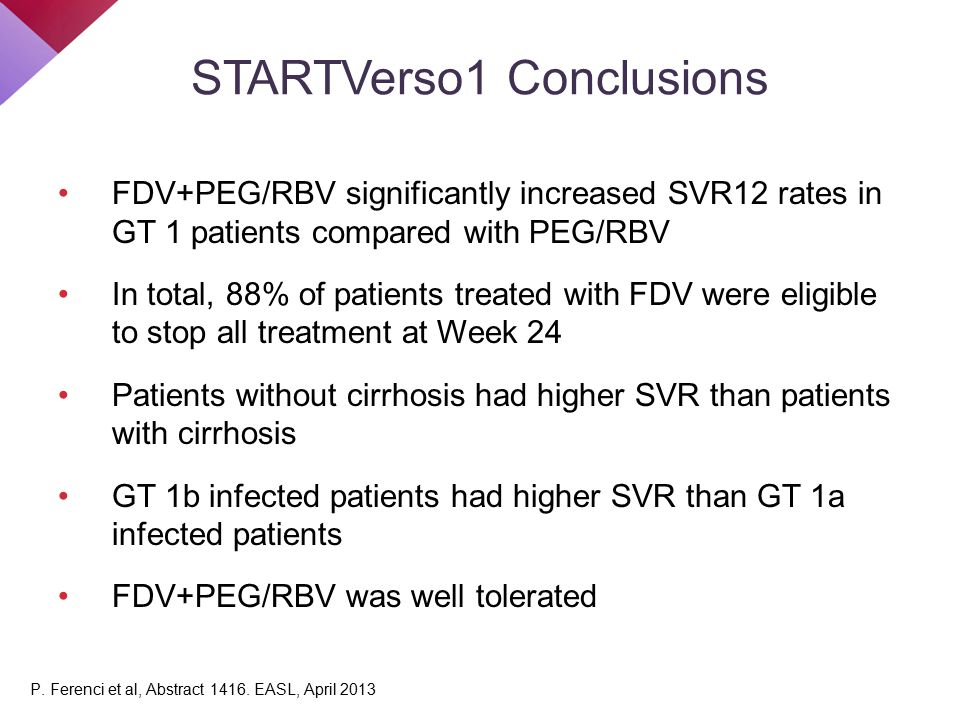 STARTVerso1 Conclusions FDV+PEG/RBV significantly increased SVR12 rates in GT 1 patients compared with PEG/RBV In total, 88% of patients treated with