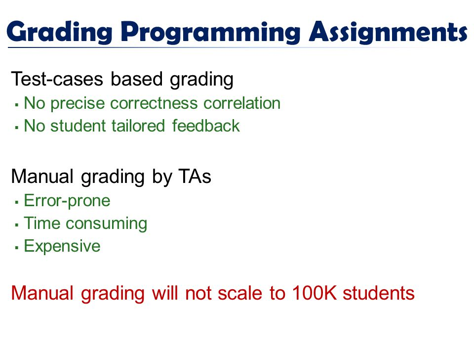 Grading Programming Assignments Test-cases based grading  No precise correctness correlation  No student tailored feedback Manual grading by TAs  Error-prone  Time consuming  Expensive Manual grading will not scale to 100K students