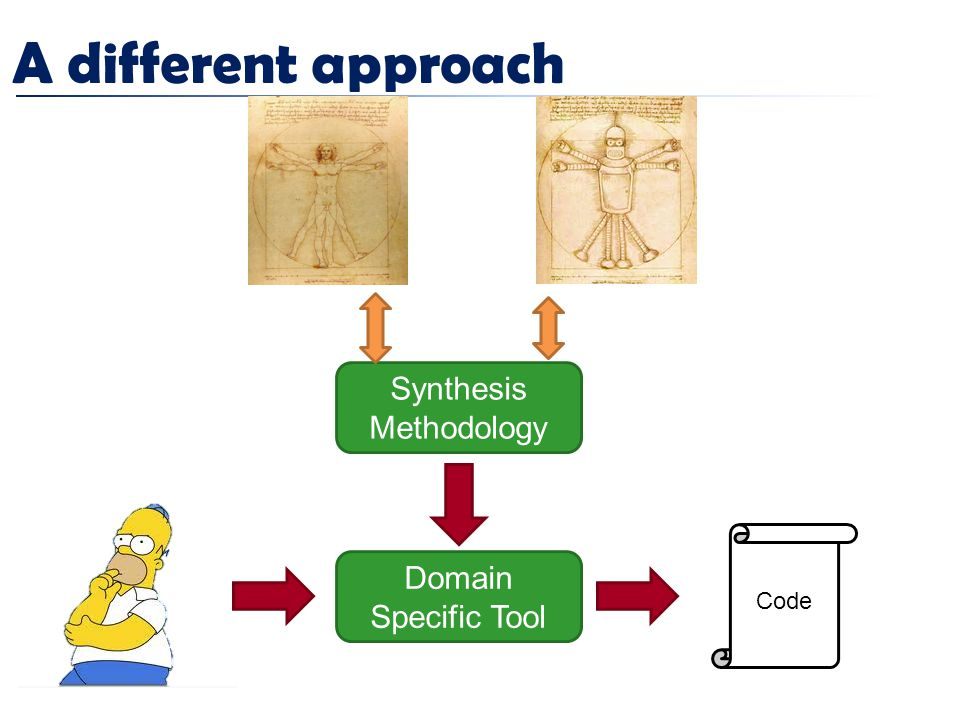 A different approach Synthesis Methodology Code Domain Specific Tool