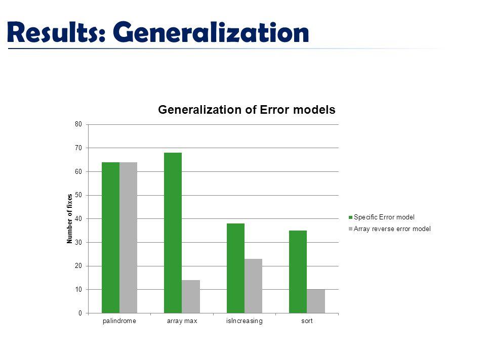 Results: Generalization