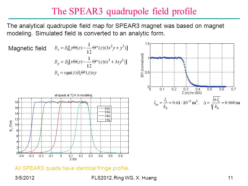 The SPEAR3 quadrupole field profile 3/5/201211 The analytical quadrupole field map for SPEAR3 magnet was based on magnet modeling.