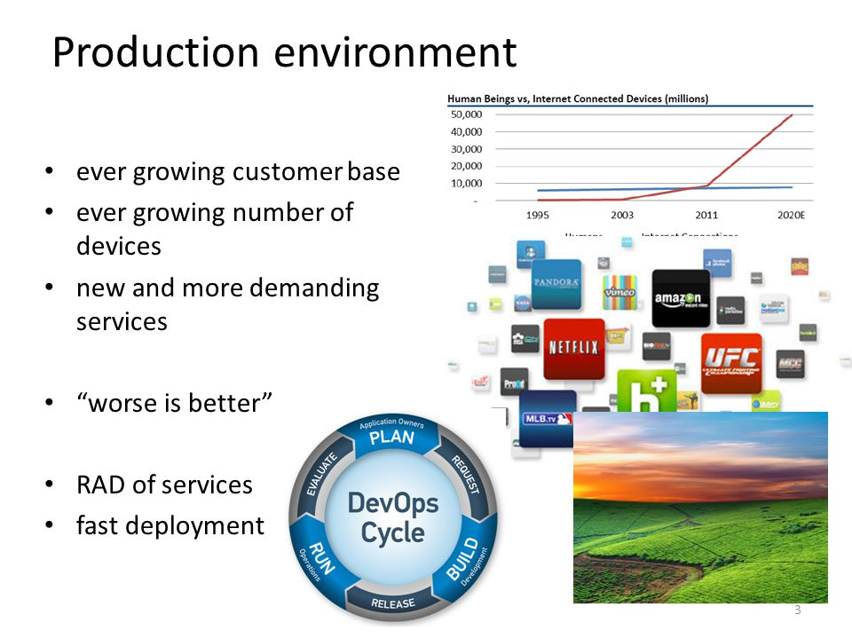 Production environment ever growing customer base ever growing number of devices new and more demanding services worse is better RAD of services fast deployment 3