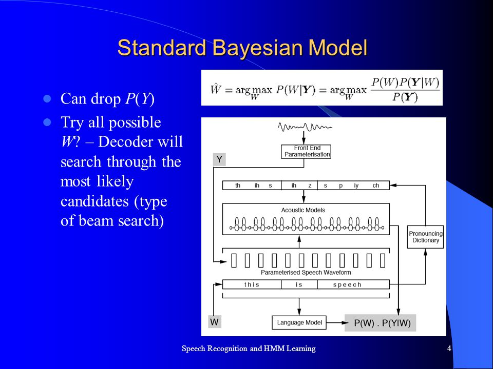 Standard Bayesian Model Can drop P(Y) Try all possible W? – Decoder will search through the most likely candidates (type of beam search) Speech Recogn