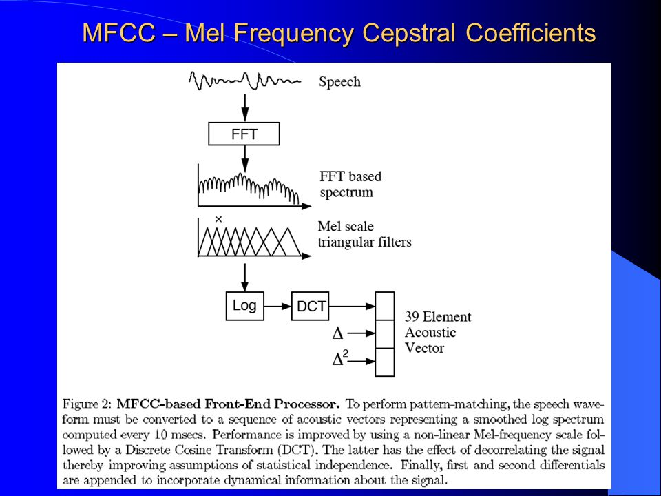 MFCC – Mel Frequency Cepstral Coefficients Speech Recognition and HMM Learning6