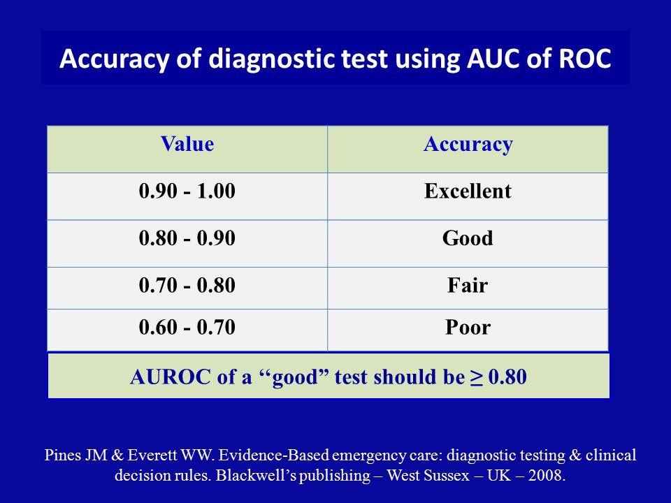 Accuracy of diagnostic test using AUC of ROC ValueAccuracy 0.90 - 1.00Excellent Pines JM & Everett WW.