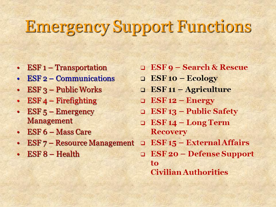 Emergency Support Functions ESF 1 – TransportationESF 1 – Transportation ESF 2 – CommunicationsESF 2 – Communications ESF 3 – Public WorksESF 3 – Public Works ESF 4 – FirefightingESF 4 – Firefighting ESF 5 – Emergency ManagementESF 5 – Emergency Management ESF 6 – Mass CareESF 6 – Mass Care ESF 7 – Resource ManagementESF 7 – Resource Management ESF 8 – HealthESF 8 – Health  ESF 9 – Search & Rescue  ESF 10 – Ecology  ESF 11 – Agriculture  ESF 12 – Energy  ESF 13 – Public Safety  ESF 14 – Long Term Recovery  ESF 15 – External Affairs  ESF 20 – Defense Support to Civilian Authorities