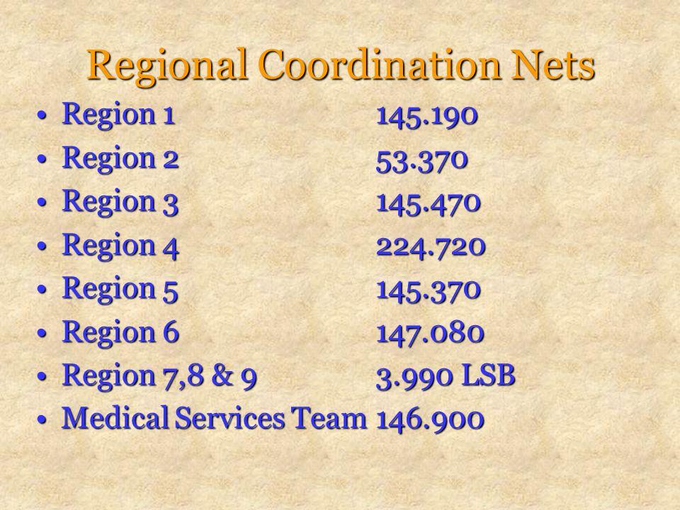 Regional Coordination Nets Region 1145.190Region 1145.190 Region 253.370Region 253.370 Region 3145.470Region 3145.470 Region 4224.720Region 4224.720 Region 5145.370Region 5145.370 Region 6147.080Region 6147.080 Region 7,8 & 93.990 LSBRegion 7,8 & 93.990 LSB Medical Services Team146.900Medical Services Team146.900