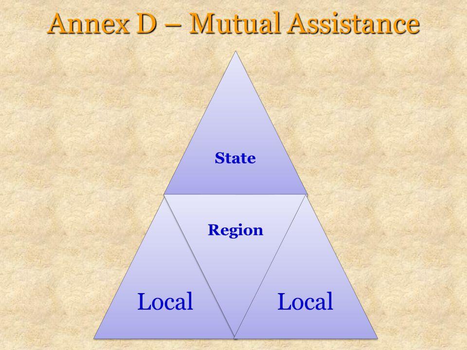 Annex D – Mutual Assistance State Local Region Local