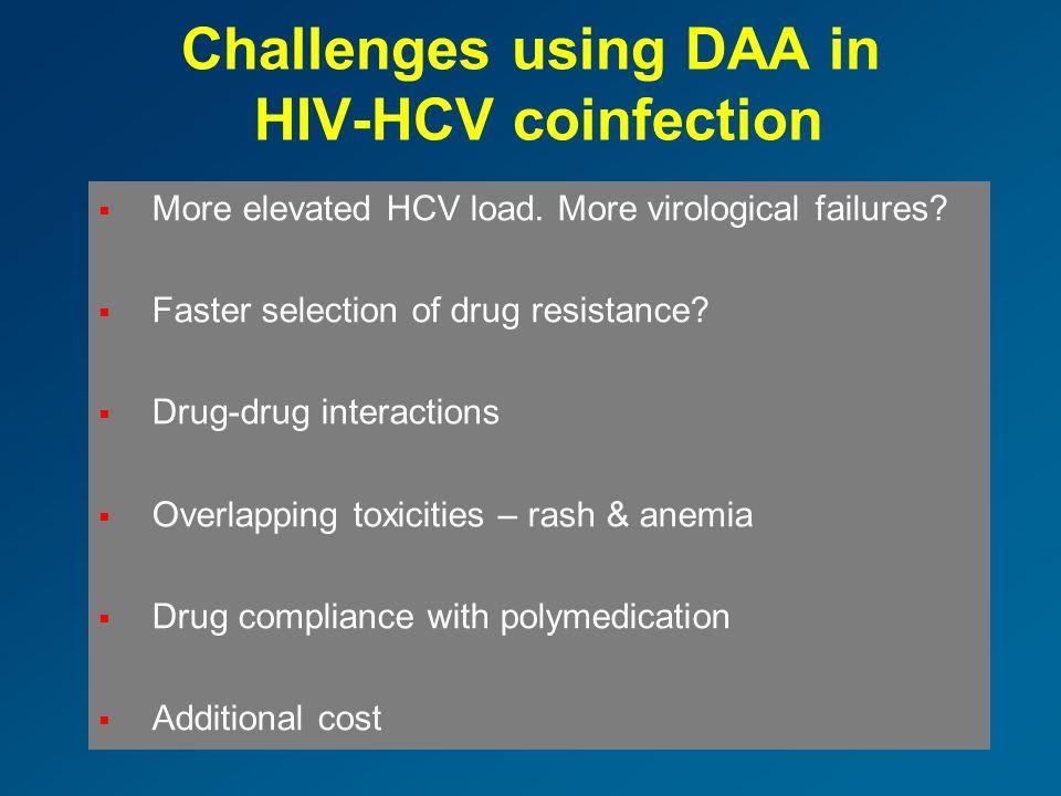 Challenges using DAA in HIV-HCV coinfection  More elevated HCV load. More virological failures?  Faster selection of drug resistance?  Drug-drug in