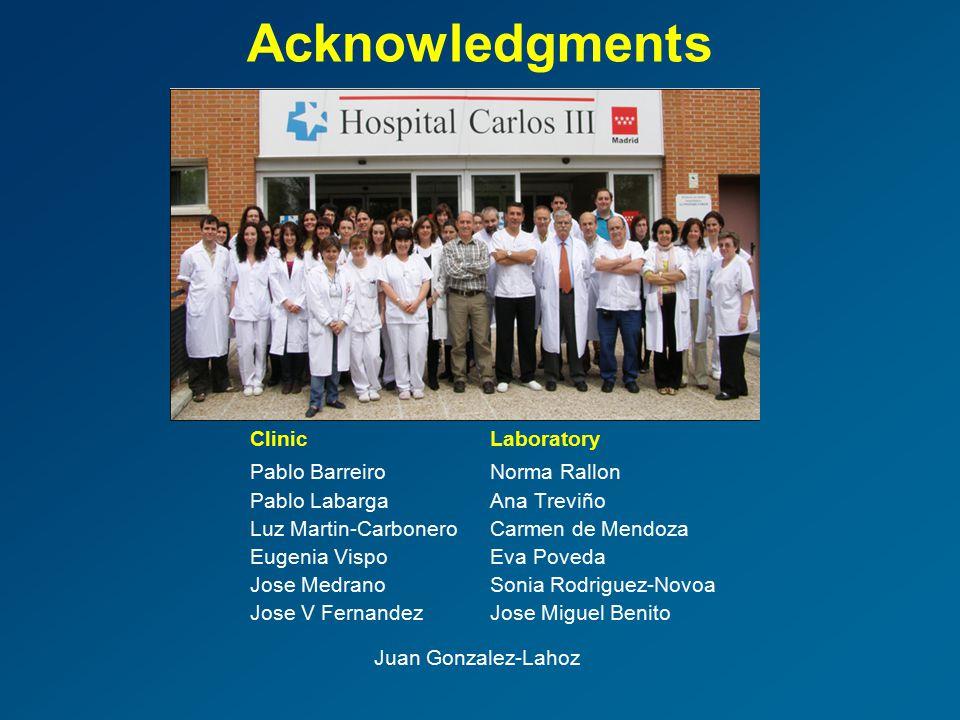 Acknowledgments ClinicLaboratory Pablo Barreiro Norma Rallon Pablo Labarga Ana Treviño Luz Martin-Carbonero Carmen de Mendoza Eugenia VispoEva Poveda