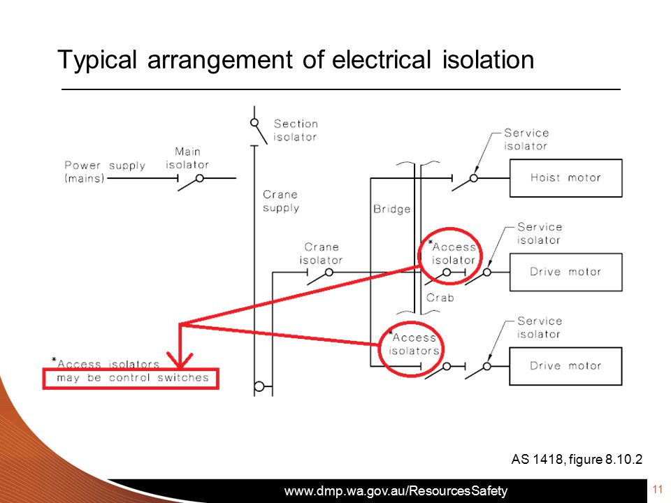 www.dmp.wa.gov.au/ResourcesSafety Typical arrangement of electrical isolation 11 AS 1418, figure 8.10.2