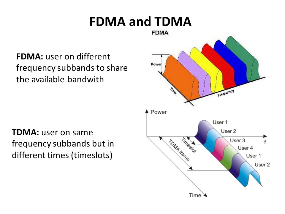FDMA: user on different frequency subbands to share the available bandwith TDMA: user on same frequency subbands but in different times (timeslots) FDMA and TDMA