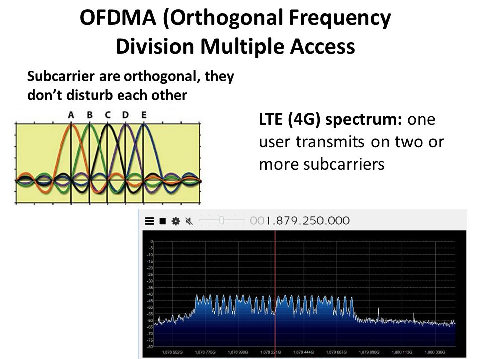 Subcarrier are orthogonal, they don't disturb each other OFDMA (Orthogonal Frequency Division Multiple Access LTE (4G) spectrum: one user transmits on two or more subcarriers