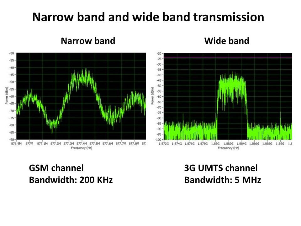 Narrow band and wide band transmission Narrow bandWide band GSM channel Bandwidth: 200 KHz 3G UMTS channel Bandwidth: 5 MHz