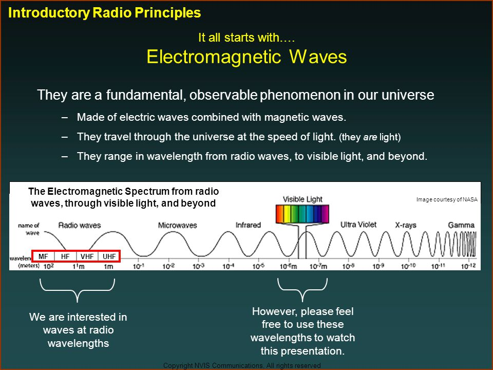 Copyright NVIS Communications, All rights reserved Introductory Radio Principles It all starts with…. However, please feel free to use these wavelengt