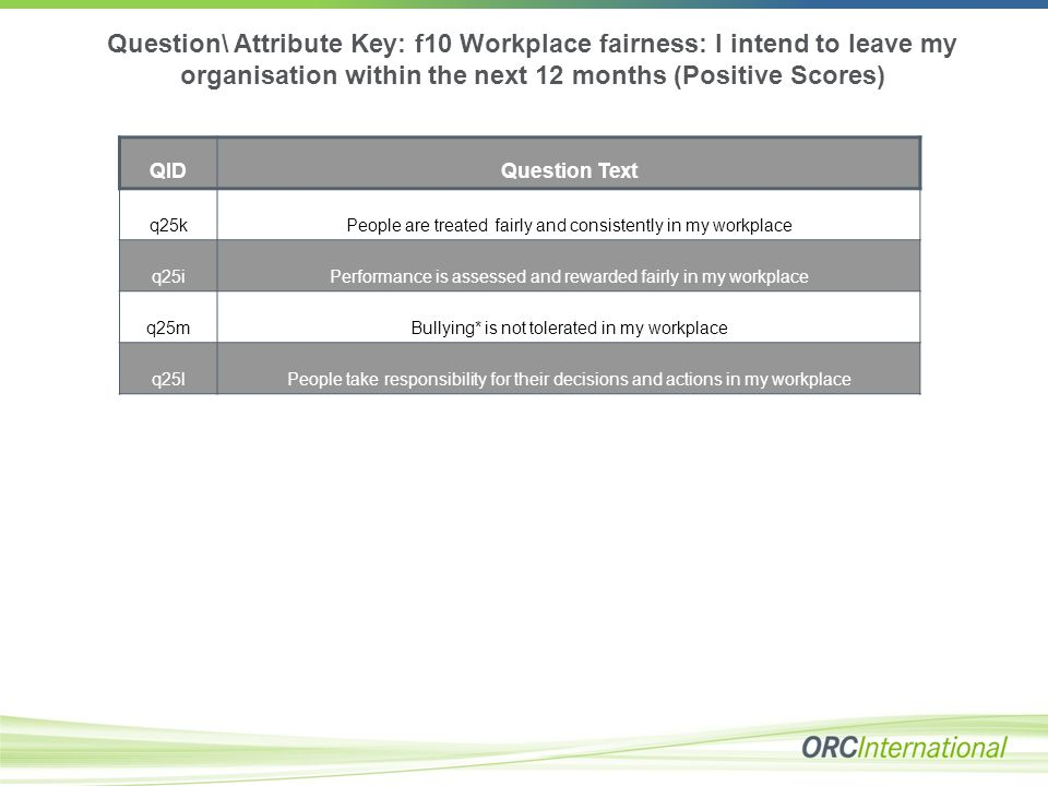 Question\ Attribute Key: f10 Workplace fairness: I intend to leave my organisation within the next 12 months (Positive Scores) QIDQuestion Text q25kPe